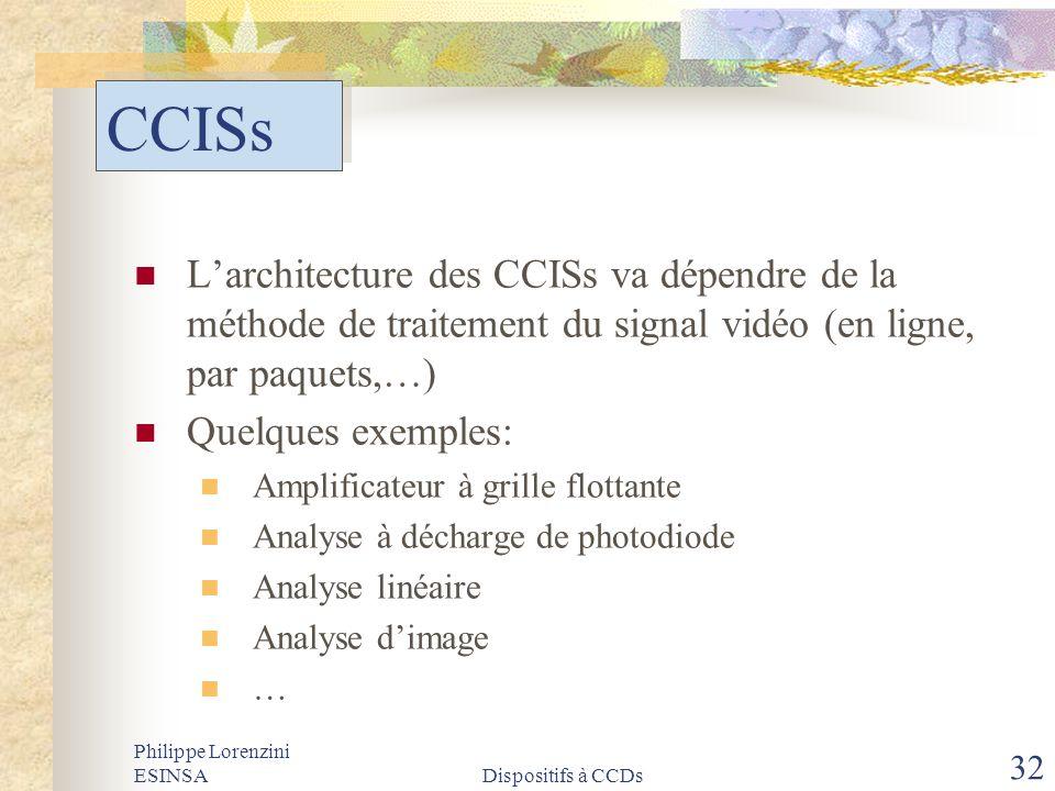 CCISs L'architecture des CCISs va dépendre de la méthode de traitement du signal vidéo (en ligne, par paquets,…)