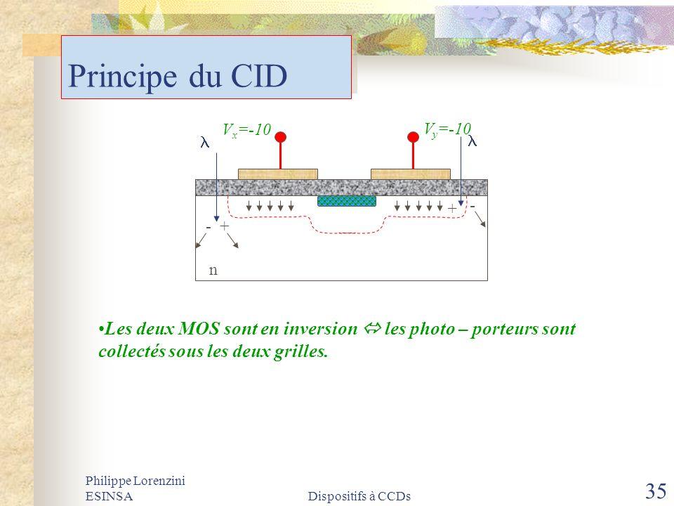 Principe du CID - + - + l. Vx=-10. Vy=-10. n. Les deux MOS sont en inversion  les photo – porteurs sont collectés sous les deux grilles.