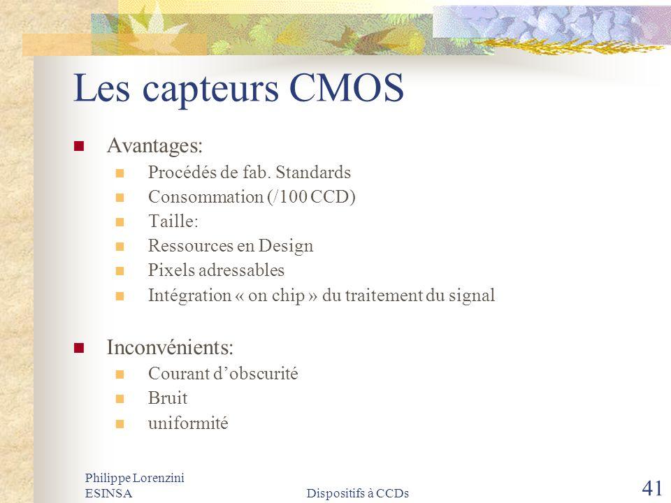 Les capteurs CMOS Avantages: Inconvénients: Procédés de fab. Standards