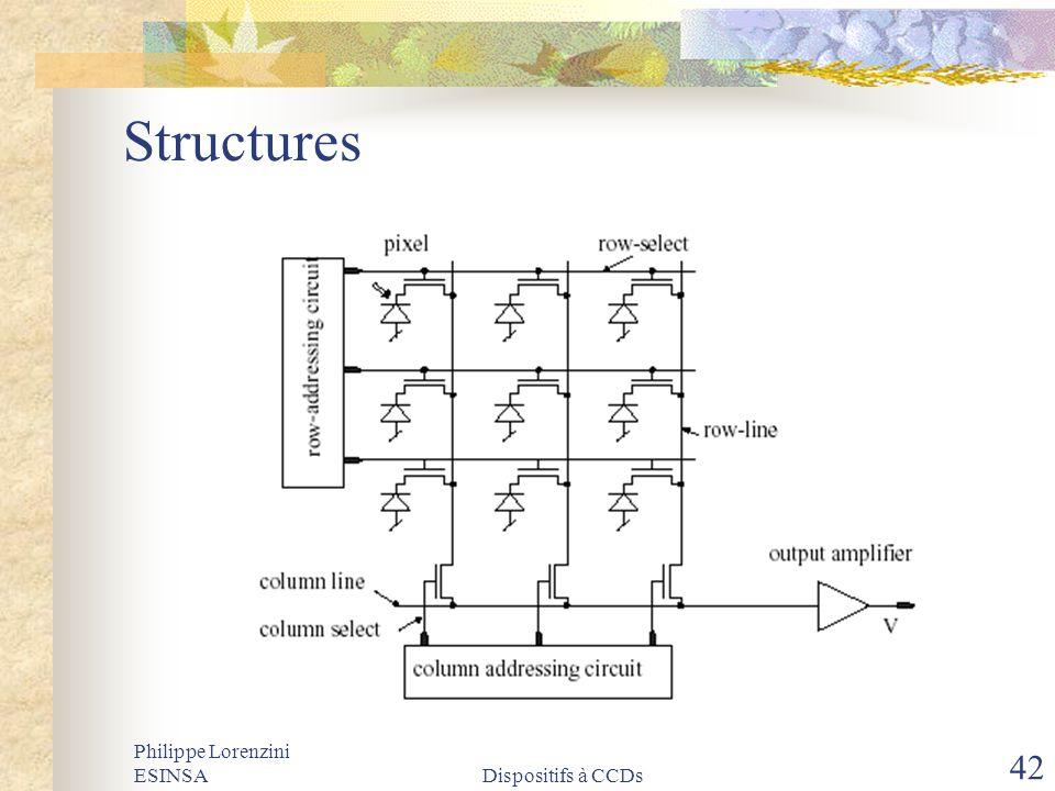 Structures Philippe Lorenzini ESINSA Dispositifs à CCDs