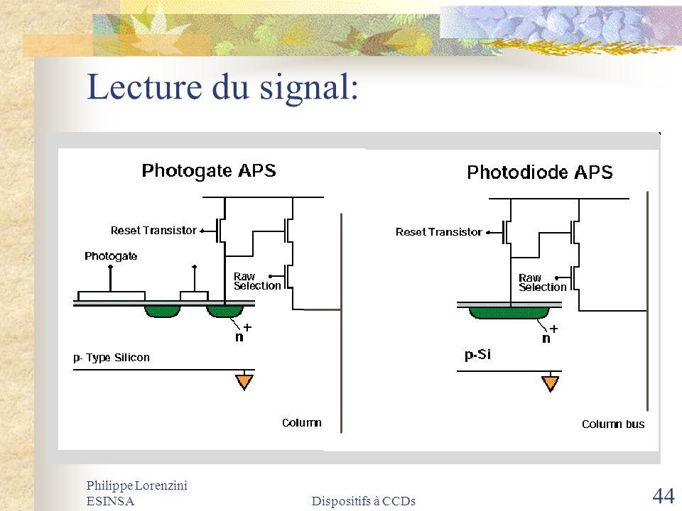 Lecture du signal: Philippe Lorenzini ESINSA Dispositifs à CCDs