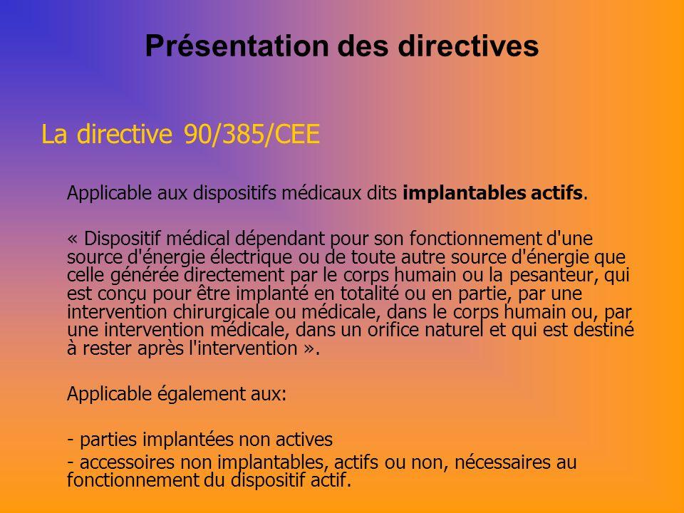 Présentation des directives
