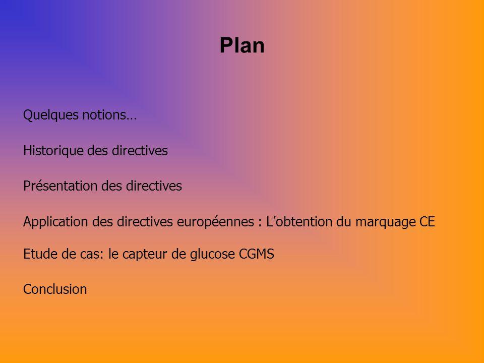 Plan Historique des directives Présentation des directives