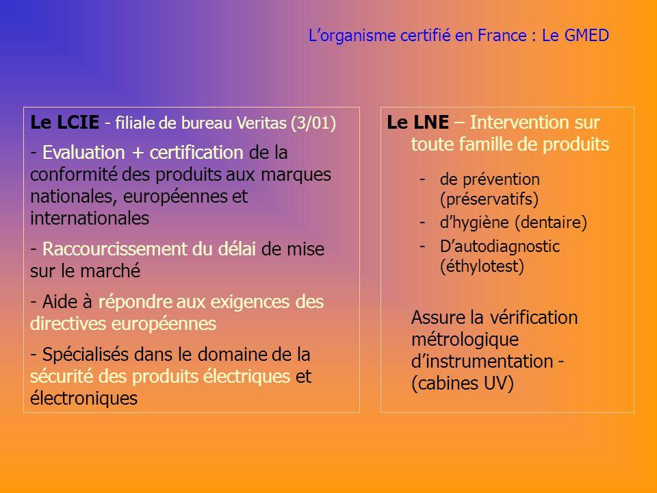 L'organisme certifié en France : Le GMED