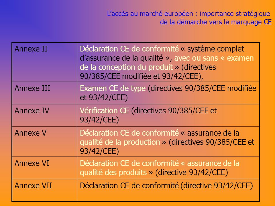 Examen CE de type (directives 90/385/CEE modifiée et 93/42/CEE)