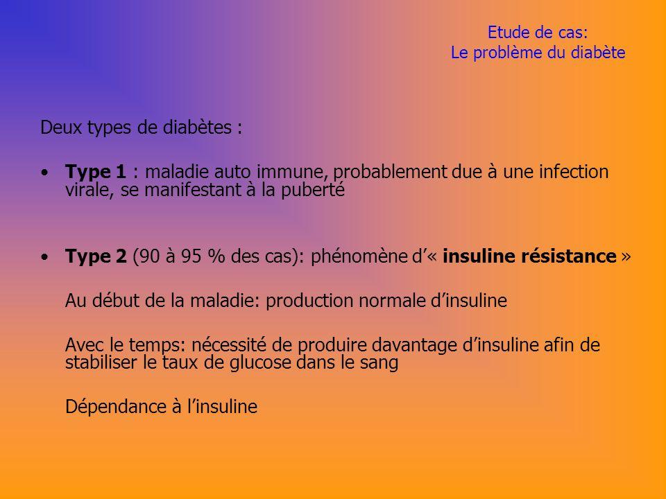 Etude de cas: Le problème du diabète