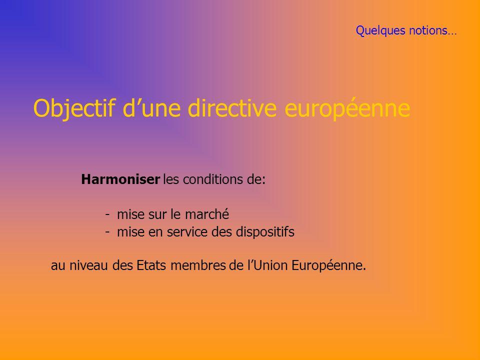 Objectif d'une directive européenne