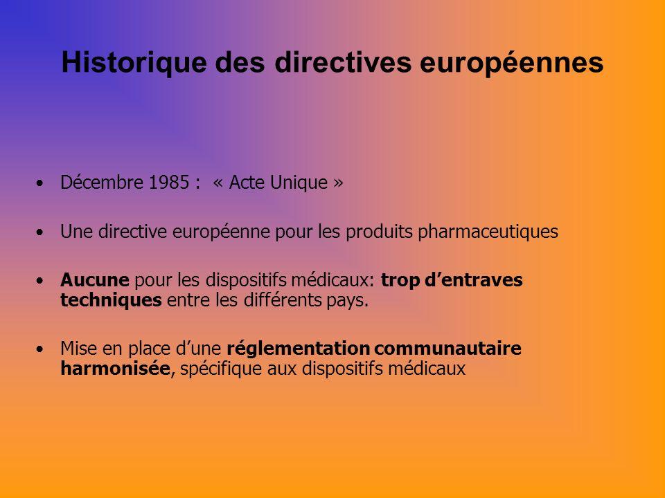 Historique des directives européennes