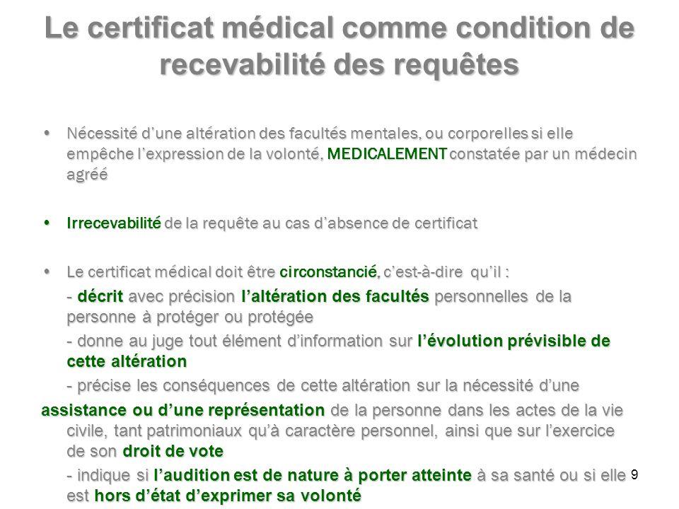 Le certificat médical comme condition de recevabilité des requêtes