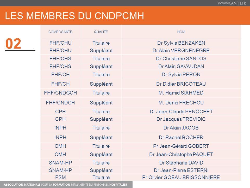 02 les membres du cndpcmh FHF/CHU Titulaire Dr Sylvia BENZAKEN