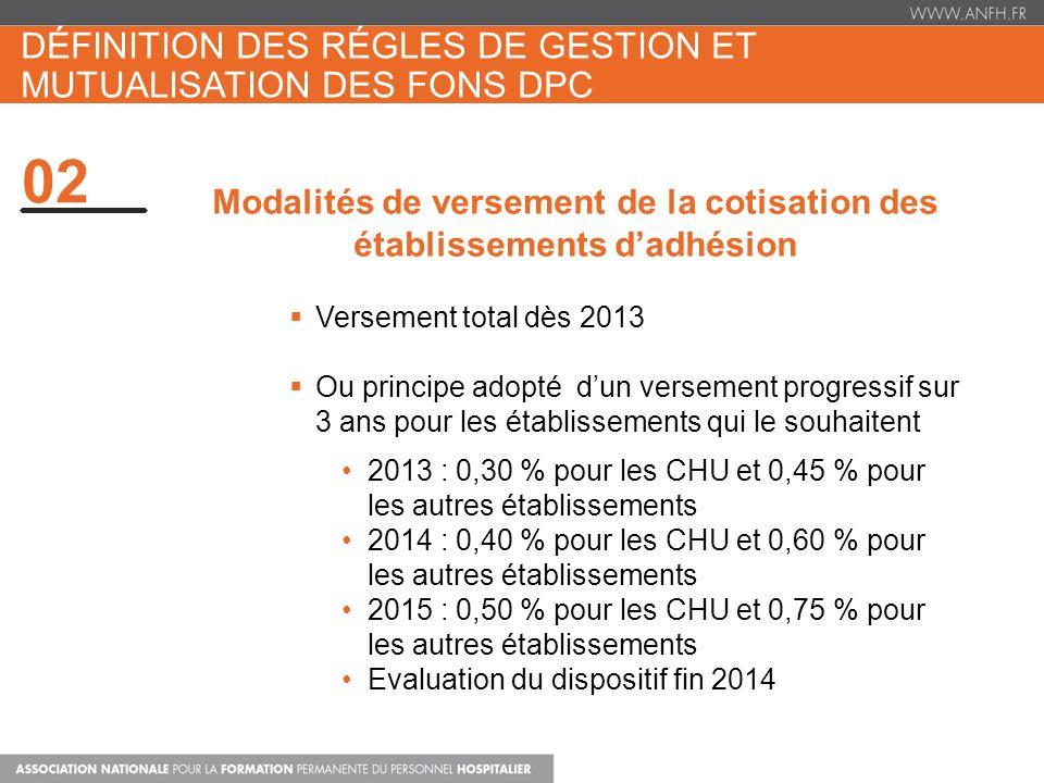 Définition des régles de gestion et mutualisation des fons dpc