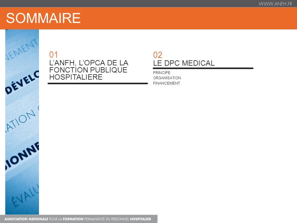 SOMMAIRE 01 02 L'ANFH, l'OPCA DE LA FONCTION PUBLIQUE HOSPITALIERE