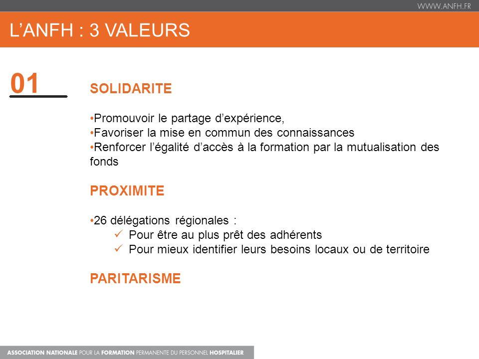 01 L'ANFH : 3 valeurs SOLIDARITE PROXIMITE PARITARISME