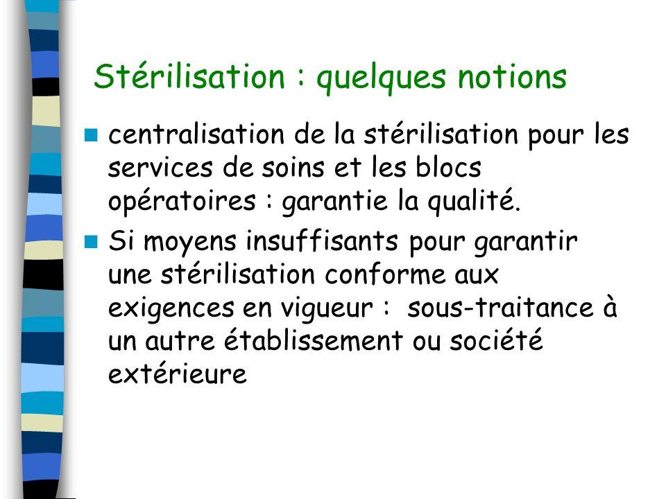 Stérilisation : quelques notions