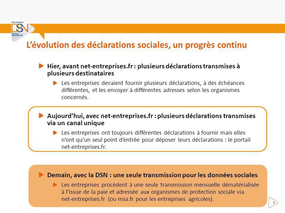 L'évolution des déclarations sociales, un progrès continu