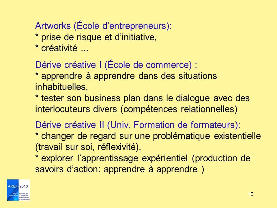 Artworks (École d'entrepreneurs):. prise de risque et d'initiative,