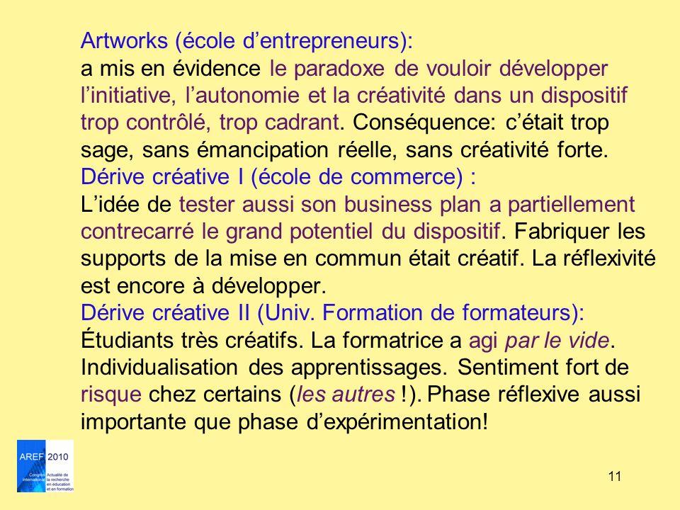 Artworks (école d'entrepreneurs): a mis en évidence le paradoxe de vouloir développer l'initiative, l'autonomie et la créativité dans un dispositif trop contrôlé, trop cadrant. Conséquence: c'était trop sage, sans émancipation réelle, sans créativité forte. Dérive créative I (école de commerce) : L'idée de tester aussi son business plan a partiellement contrecarré le grand potentiel du dispositif. Fabriquer les supports de la mise en commun était créatif. La réflexivité est encore à développer. Dérive créative II (Univ. Formation de formateurs): Étudiants très créatifs. La formatrice a agi par le vide. Individualisation des apprentissages. Sentiment fort de risque chez certains (les autres !). Phase réflexive aussi importante que phase d'expérimentation!