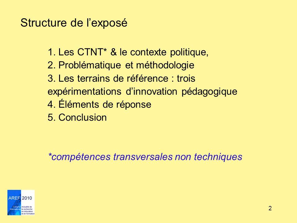 Structure de l'exposé 1. Les CTNT. & le contexte politique, 2