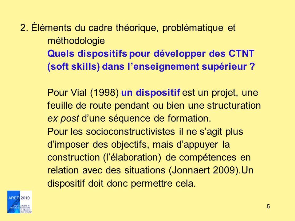 2. Éléments du cadre théorique, problématique et méthodologie Quels dispositifs pour développer des CTNT (soft skills) dans l'enseignement supérieur Pour Vial (1998) un dispositif est un projet, une feuille de route pendant ou bien une structuration ex post d'une séquence de formation. Pour les socioconstructivistes il ne s'agit plus d'imposer des objectifs, mais d'appuyer la construction (l'élaboration) de compétences en relation avec des situations (Jonnaert 2009).Un dispositif doit donc permettre cela.