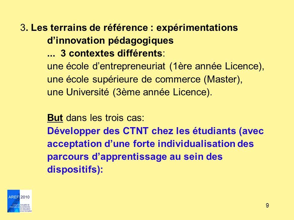 3. Les terrains de référence : expérimentations d'innovation pédagogiques ... 3 contextes différents: une école d'entrepreneuriat (1ère année Licence), une école supérieure de commerce (Master), une Université (3ème année Licence). But dans les trois cas: Développer des CTNT chez les étudiants (avec acceptation d'une forte individualisation des parcours d'apprentissage au sein des dispositifs):