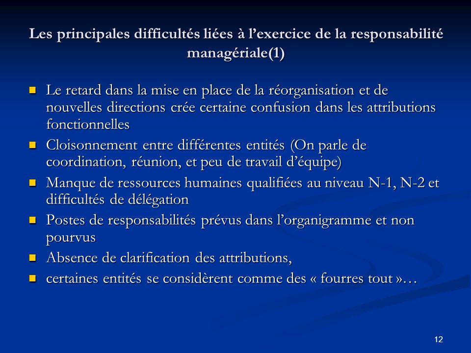 Les principales difficultés liées à l'exercice de la responsabilité managériale(1)