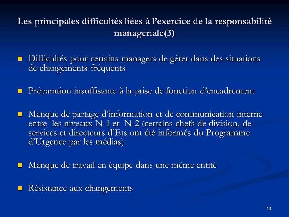 Les principales difficultés liées à l'exercice de la responsabilité managériale(3)