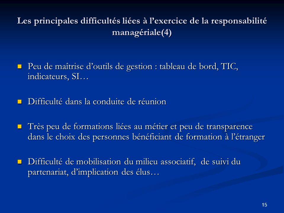 Les principales difficultés liées à l'exercice de la responsabilité managériale(4)