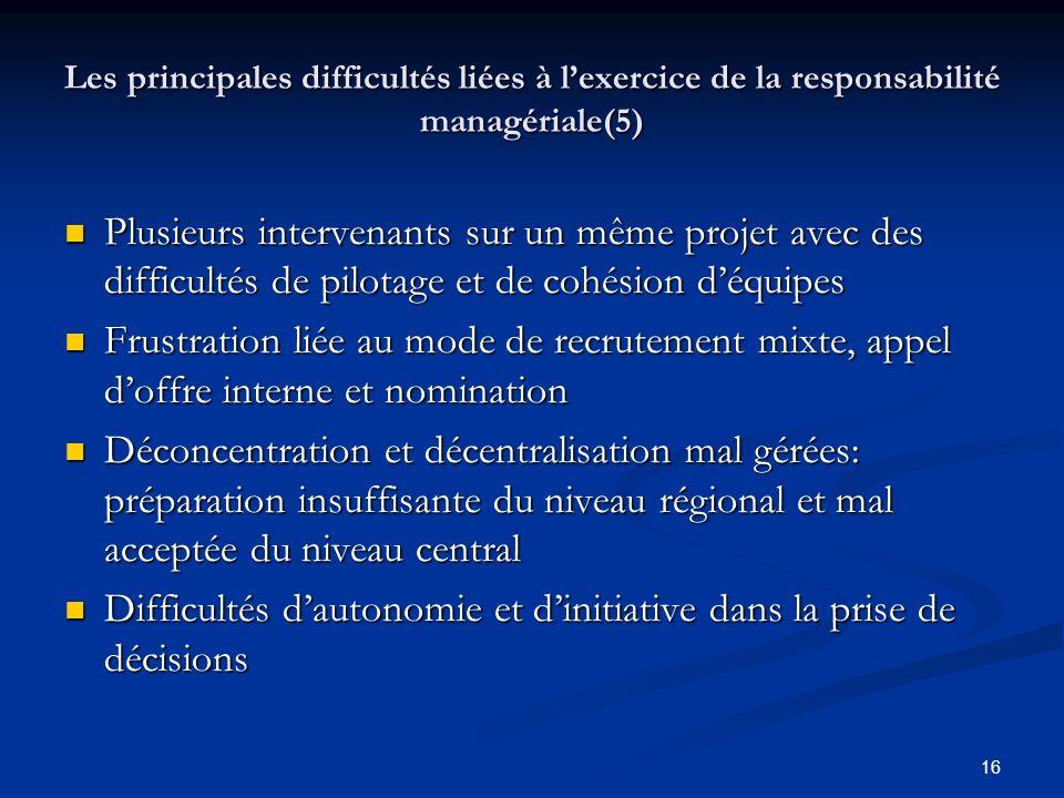 Difficultés d'autonomie et d'initiative dans la prise de décisions