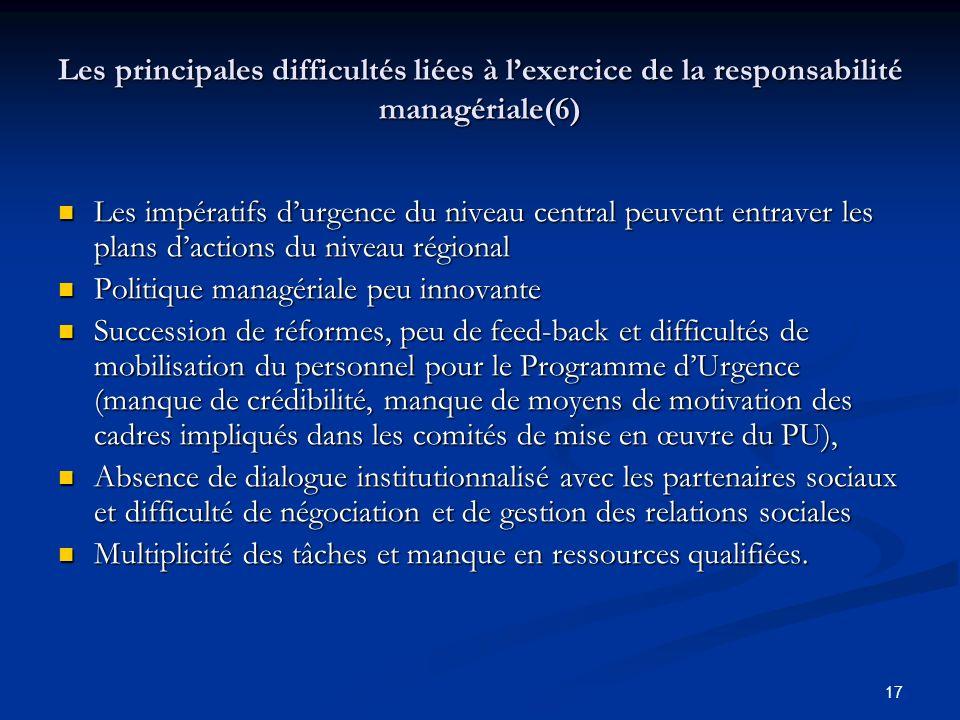 Les principales difficultés liées à l'exercice de la responsabilité managériale(6)