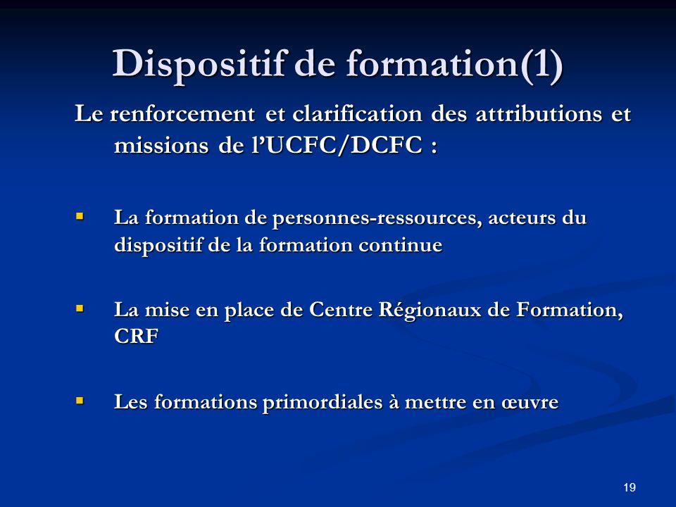 Dispositif de formation(1)