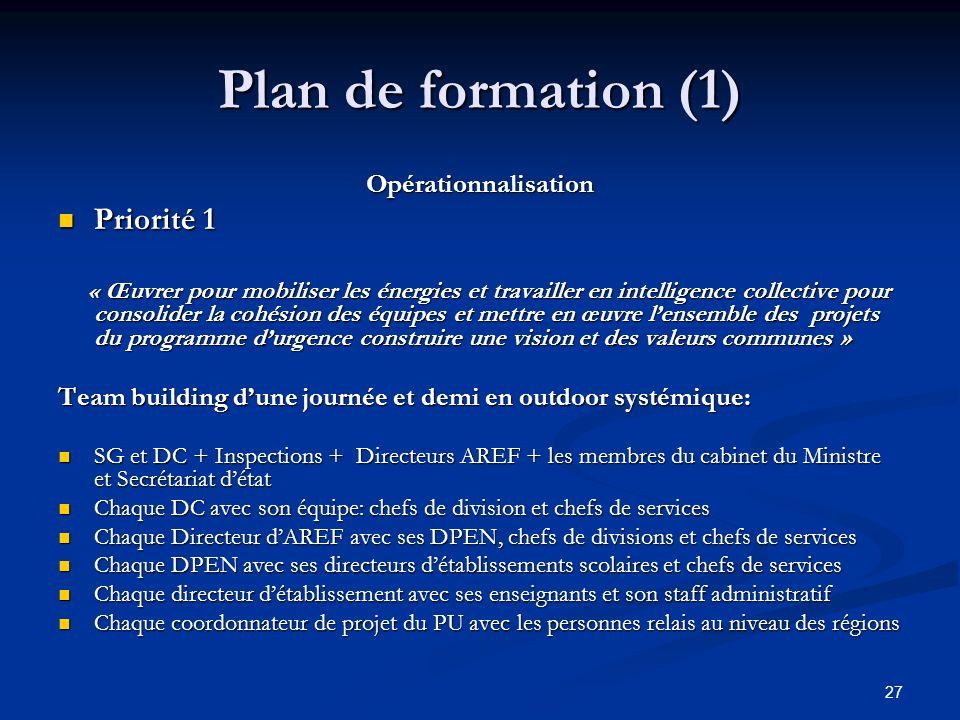 Plan de formation (1) Priorité 1 Opérationnalisation
