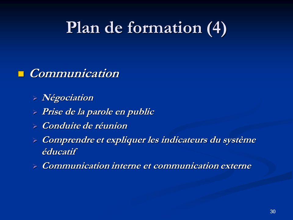 Plan de formation (4) Communication Négociation