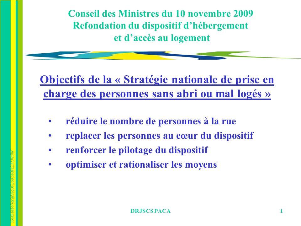 Conseil des Ministres du 10 novembre 2009 Refondation du dispositif d'hébergement et d'accès au logement