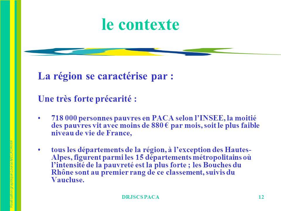 le contexte La région se caractérise par : Une très forte précarité :