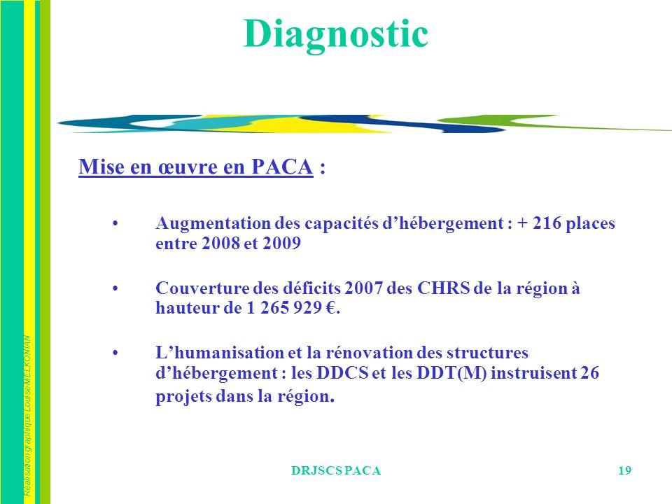 Diagnostic Mise en œuvre en PACA :