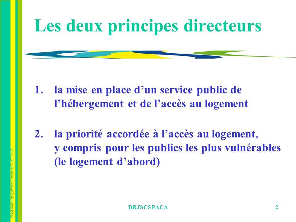 Les deux principes directeurs