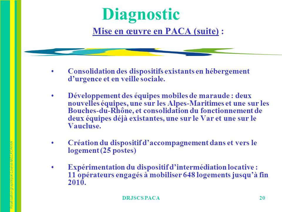 Mise en œuvre en PACA (suite) :