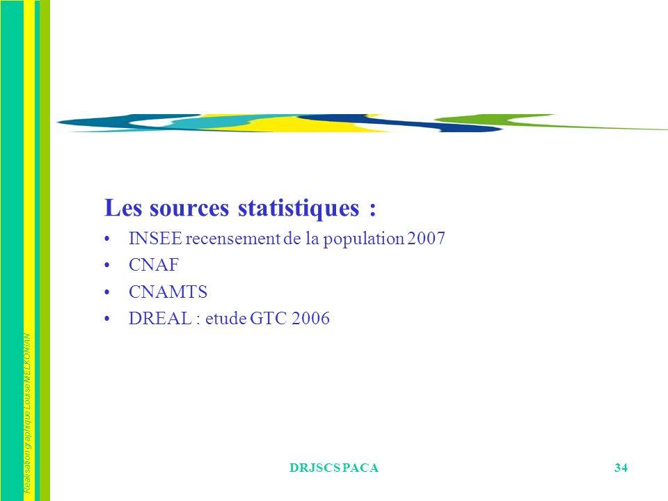 Les sources statistiques :