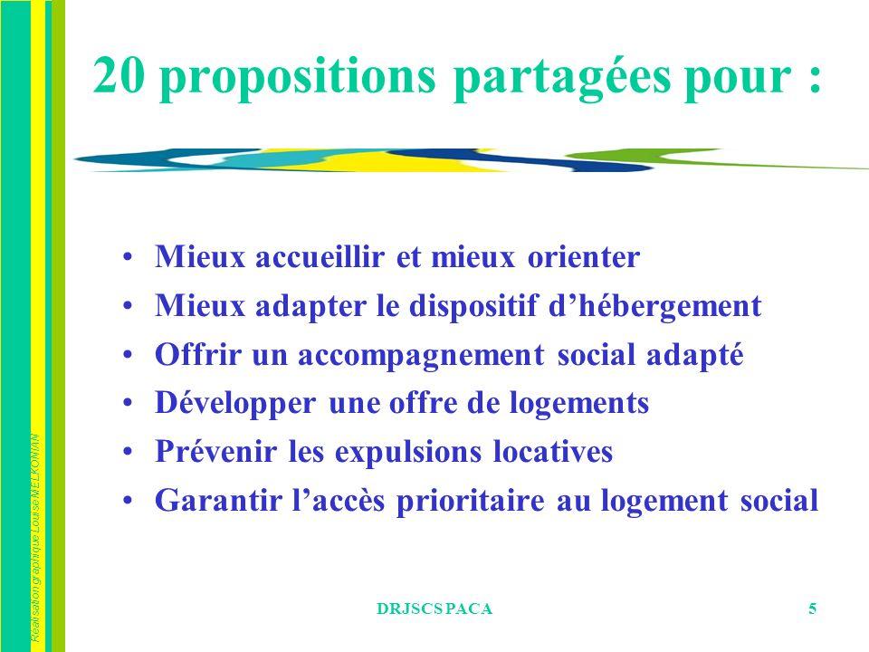 20 propositions partagées pour :
