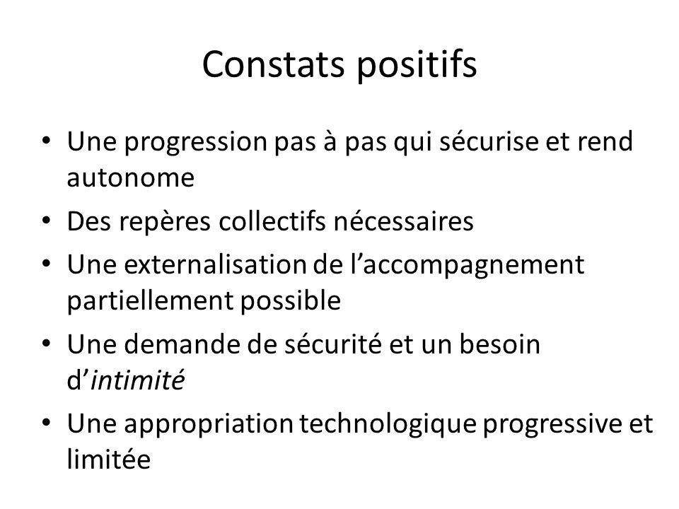 Constats positifs Une progression pas à pas qui sécurise et rend autonome. Des repères collectifs nécessaires.