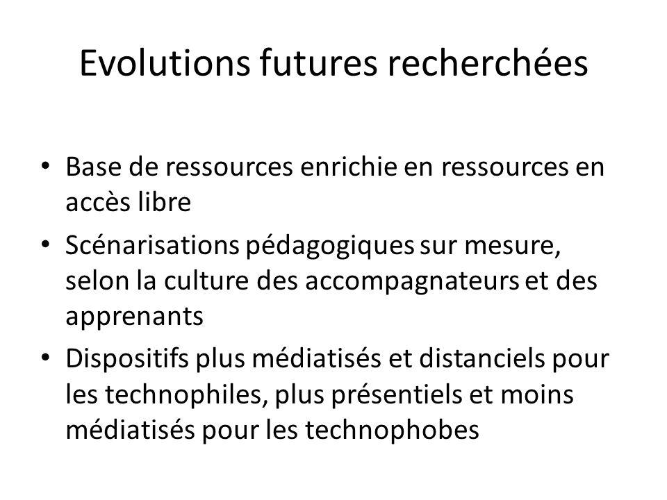 Evolutions futures recherchées