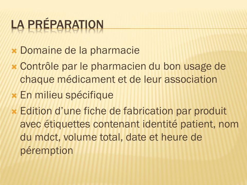 La préparation Domaine de la pharmacie