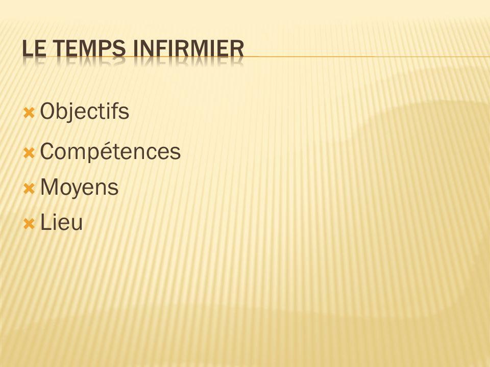 LE TEMPS INFIRMIER Objectifs Compétences Moyens Lieu