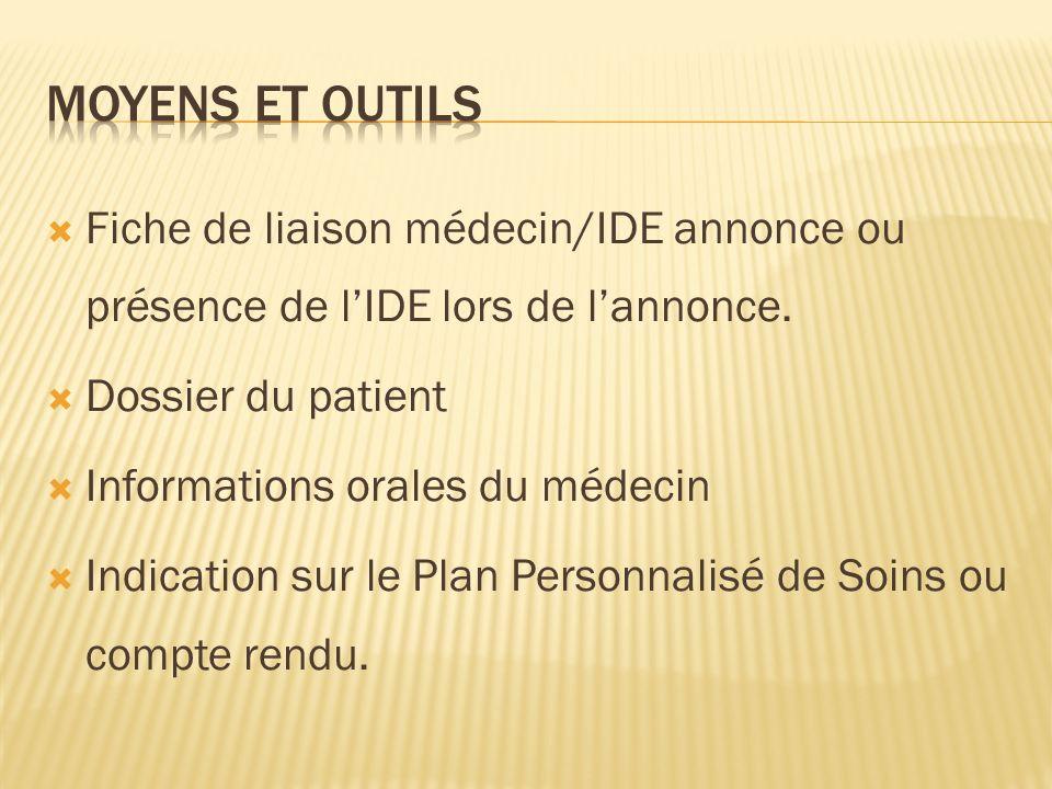 MOYENS ET OUTILS Fiche de liaison médecin/IDE annonce ou présence de l'IDE lors de l'annonce. Dossier du patient.
