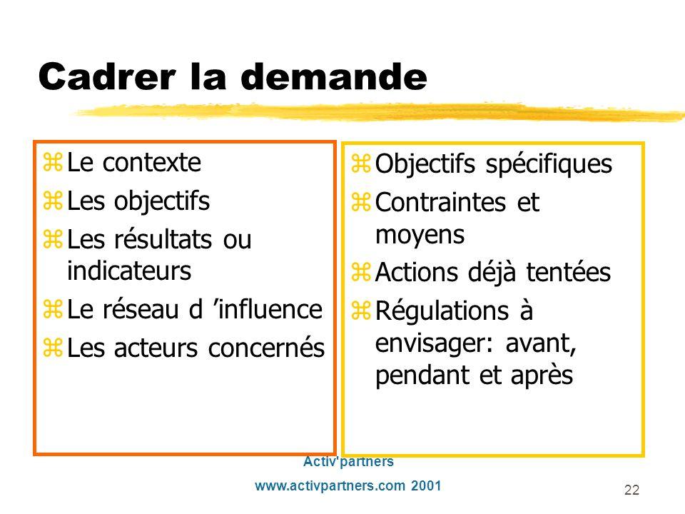 Cadrer la demande Le contexte Objectifs spécifiques Les objectifs