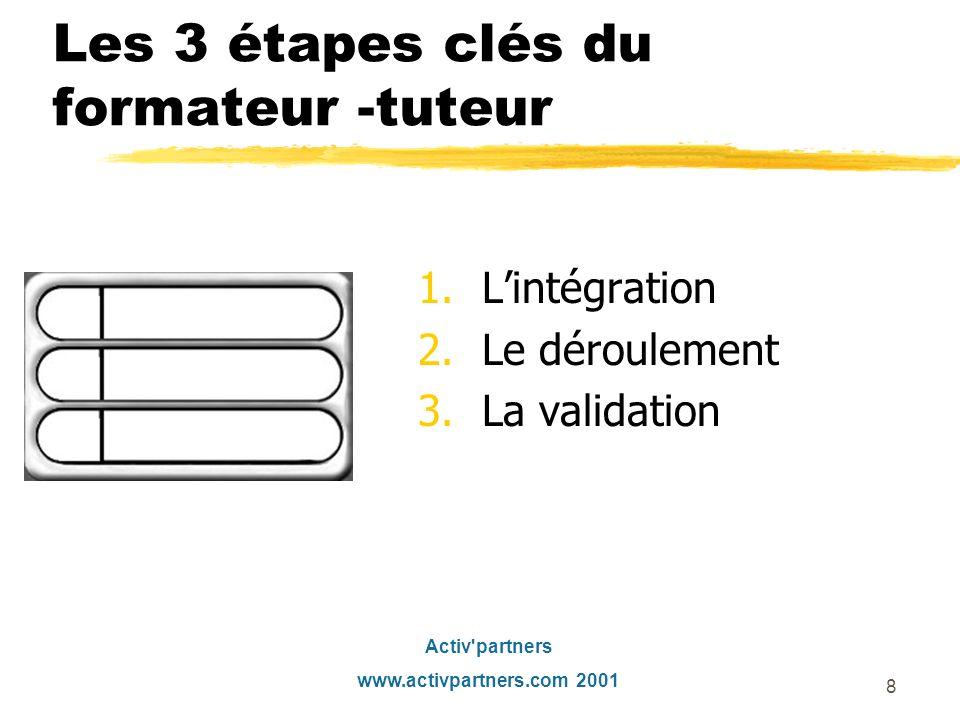 Les 3 étapes clés du formateur -tuteur