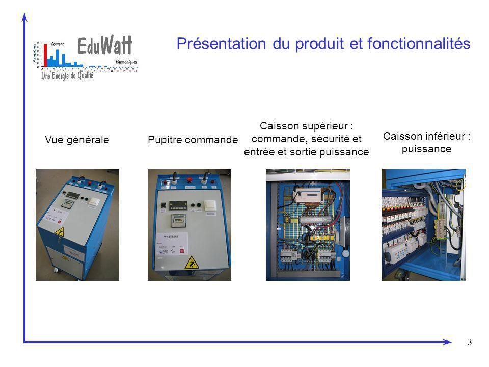 Présentation du produit et fonctionnalités