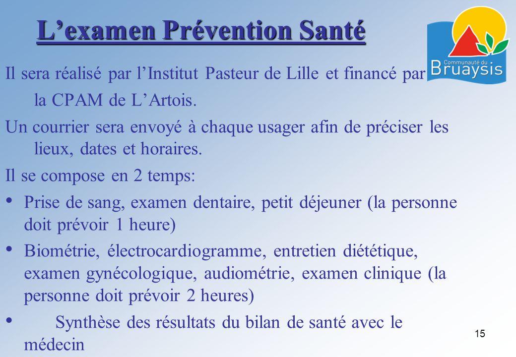 L'examen Prévention Santé