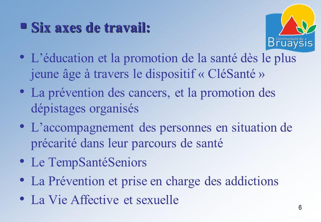 Six axes de travail: L'éducation et la promotion de la santé dès le plus jeune âge à travers le dispositif « CléSanté »