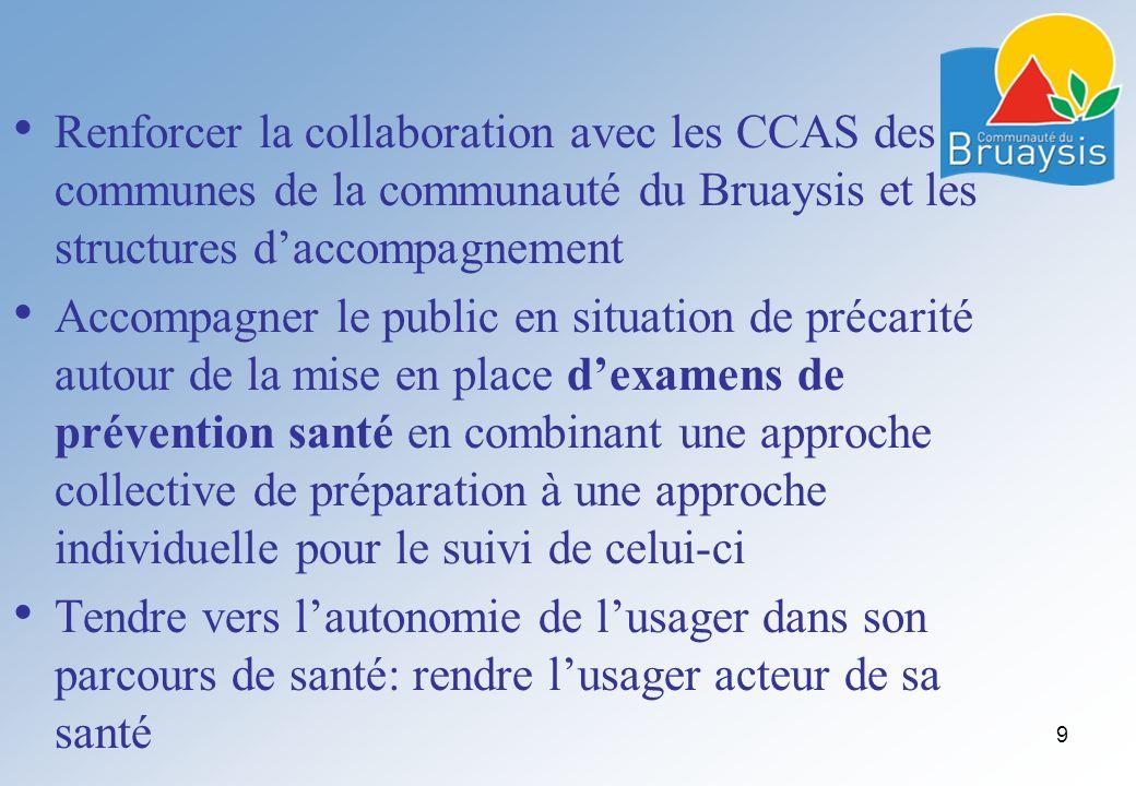 Renforcer la collaboration avec les CCAS des communes de la communauté du Bruaysis et les structures d'accompagnement